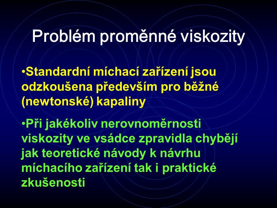 Problém proměnné viskozity