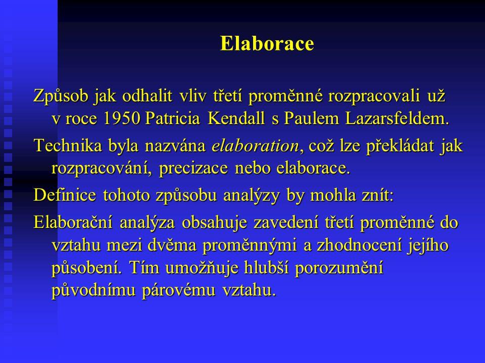 Elaborace Způsob jak odhalit vliv třetí proměnné rozpracovali už v roce 1950 Patricia Kendall s Paulem Lazarsfeldem.