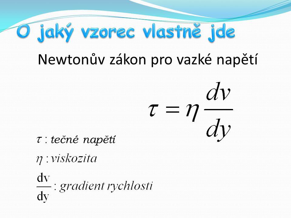 Newtonův zákon pro vazké napětí