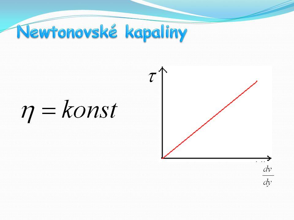 Newtonovské kapaliny
