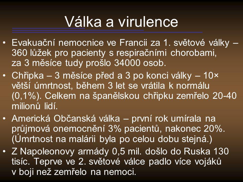Válka a virulence