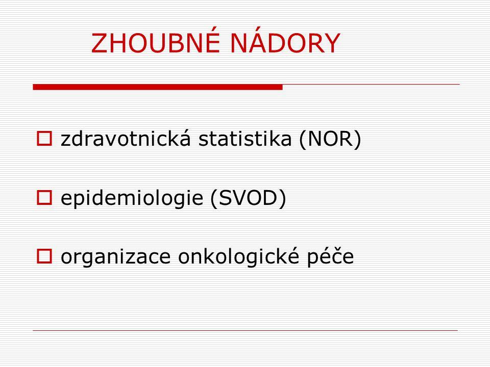 ZHOUBNÉ NÁDORY zdravotnická statistika (NOR) epidemiologie (SVOD)