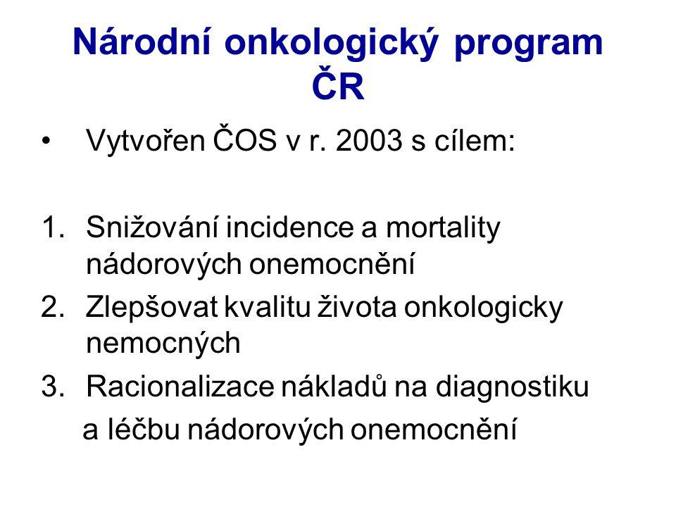 Národní onkologický program ČR