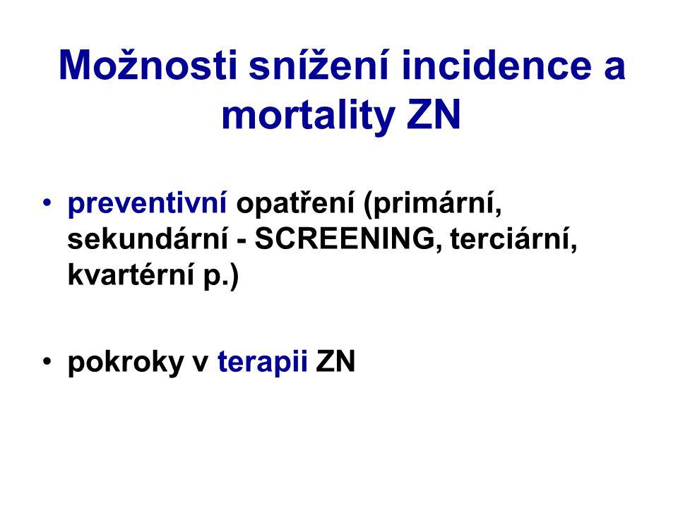 Možnosti snížení incidence a mortality ZN