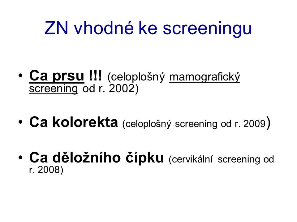 ZN vhodné ke screeningu