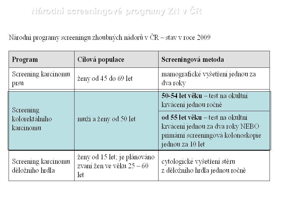 Národní screeningové programy ZN v ČR