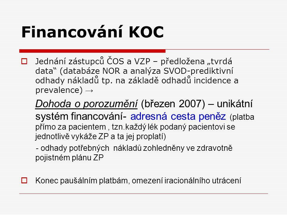 Financování KOC