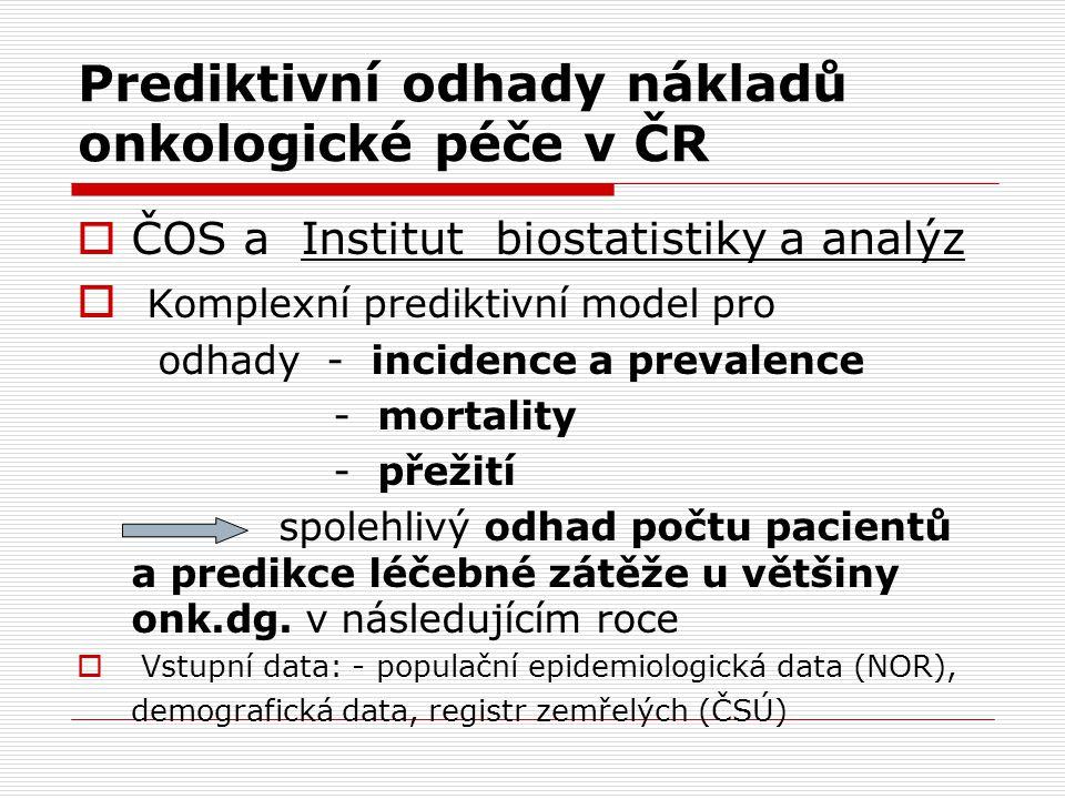 Prediktivní odhady nákladů onkologické péče v ČR