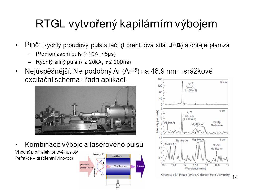 RTGL vytvořený kapilárním výbojem