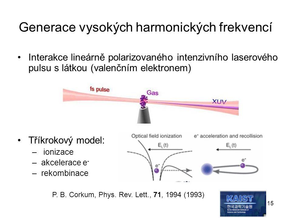 Generace vysokých harmonických frekvencí