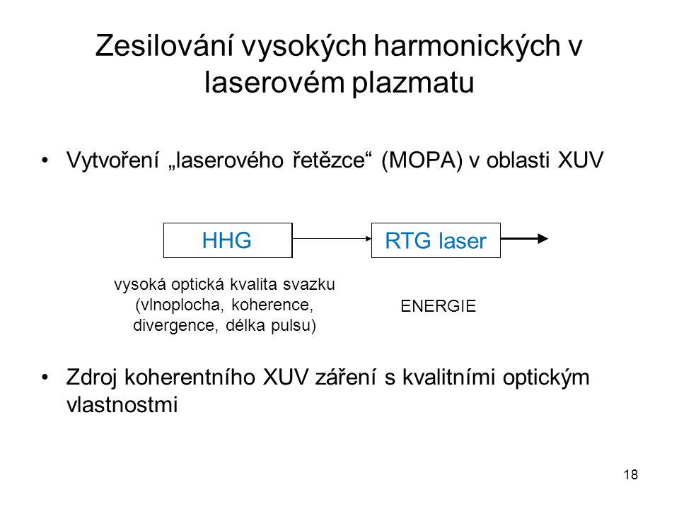 Zesilování vysokých harmonických v laserovém plazmatu