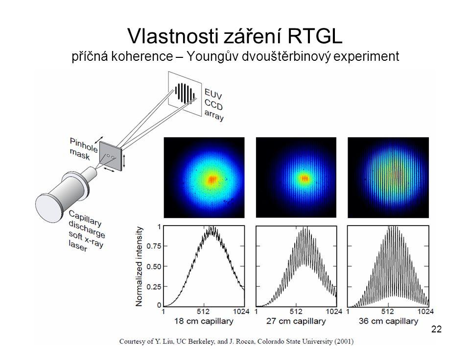 Vlastnosti záření RTGL příčná koherence – Youngův dvouštěrbinový experiment