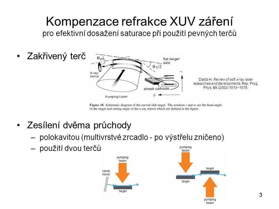 Kompenzace refrakce XUV záření pro efektivní dosažení saturace při použití pevných terčů