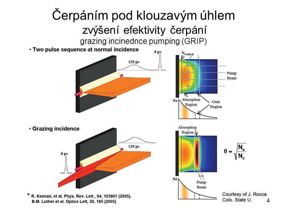Čerpáním pod klouzavým úhlem zvýšení efektivity čerpání grazing incinednce pumping (GRIP)