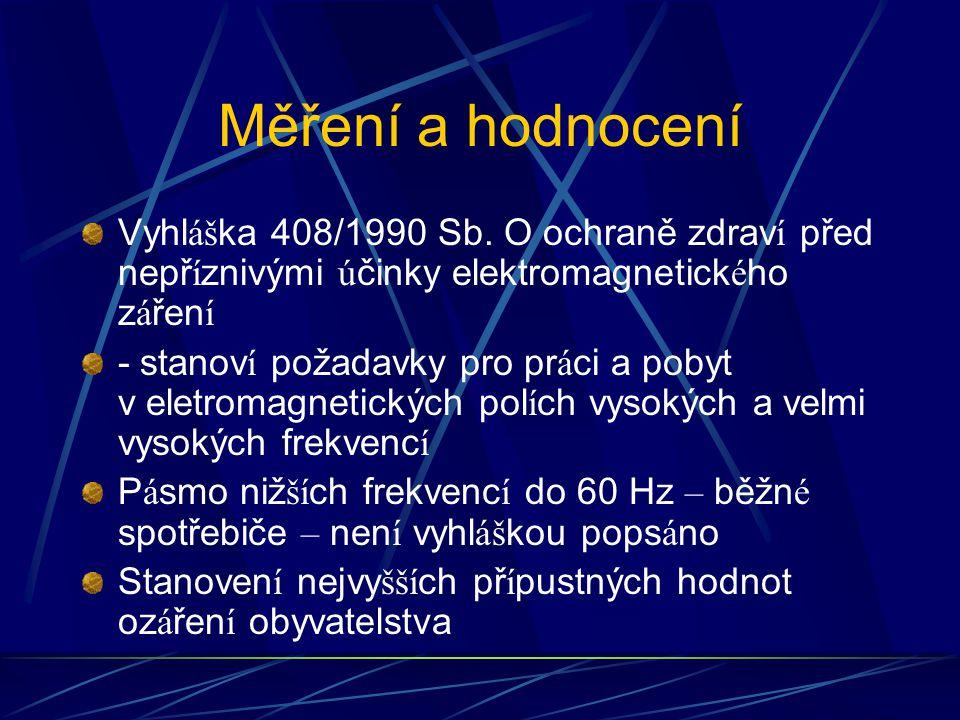 Měření a hodnocení Vyhláška 408/1990 Sb. O ochraně zdraví před nepříznivými účinky elektromagnetického záření.