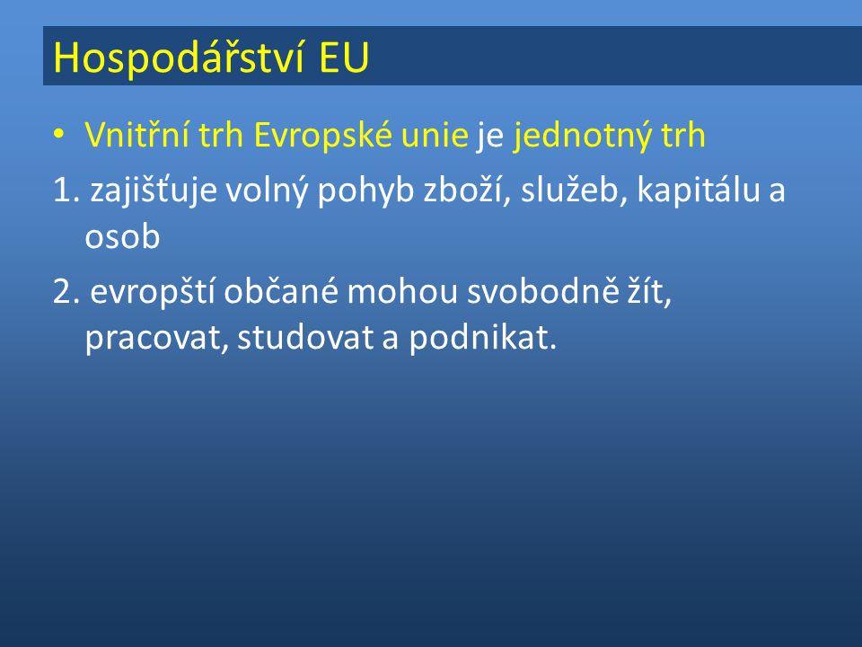 Hospodářství EU Vnitřní trh Evropské unie je jednotný trh