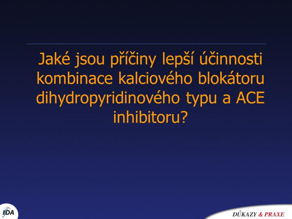 Jaké jsou příčiny lepší účinnosti kombinace kalciového blokátoru dihydropyridinového typu a ACE inhibitoru