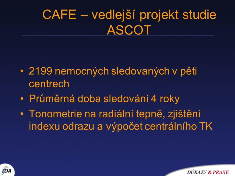 CAFE – vedlejší projekt studie ASCOT