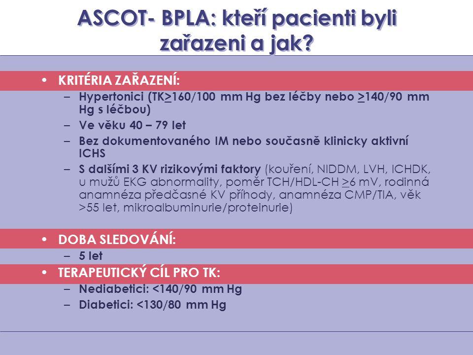 ASCOT- BPLA: kteří pacienti byli zařazeni a jak