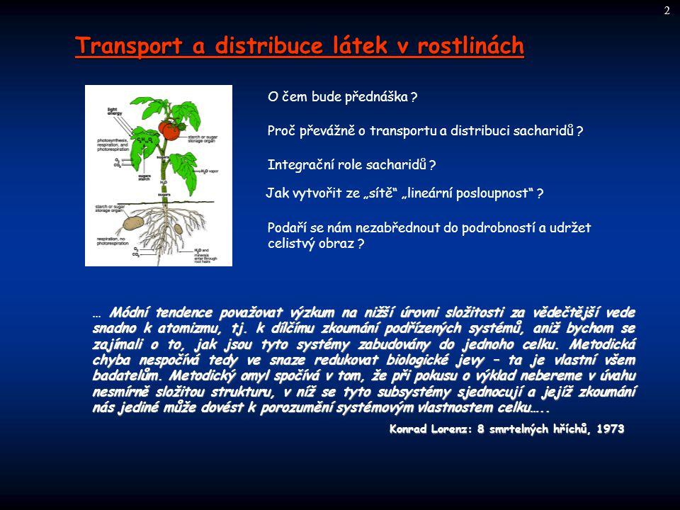 Transport a distribuce látek v rostlinách