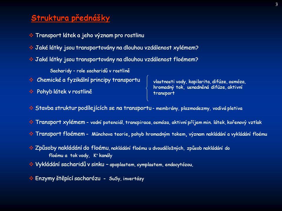 Struktura přednášky Transport látek a jeho význam pro rostlinu