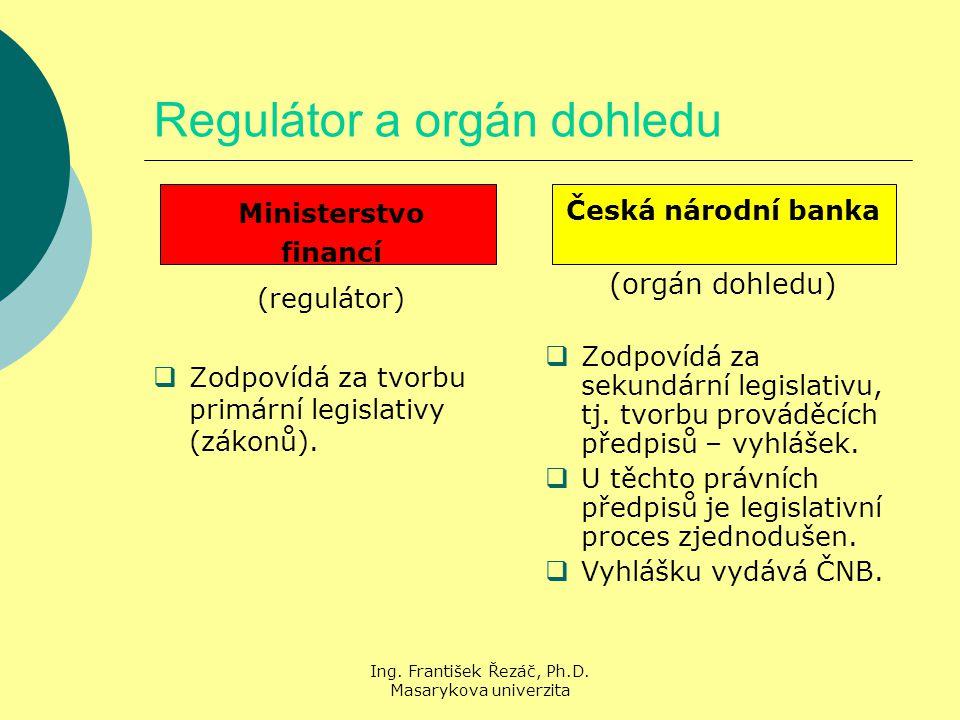 Regulátor a orgán dohledu