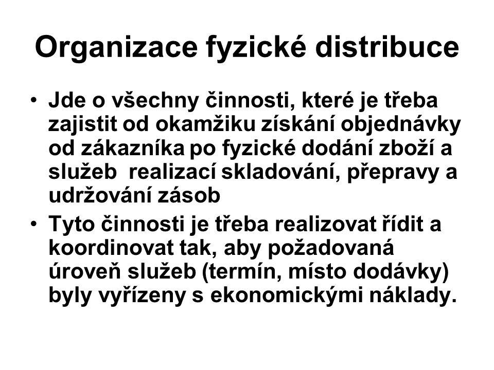 Organizace fyzické distribuce