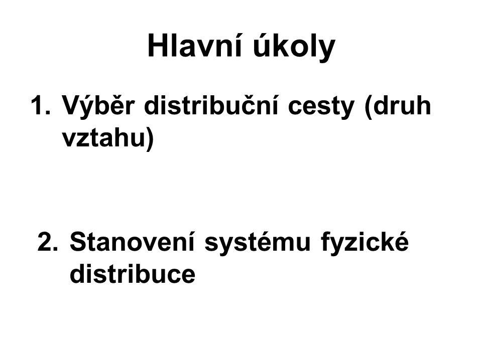 Hlavní úkoly Výběr distribuční cesty (druh vztahu)