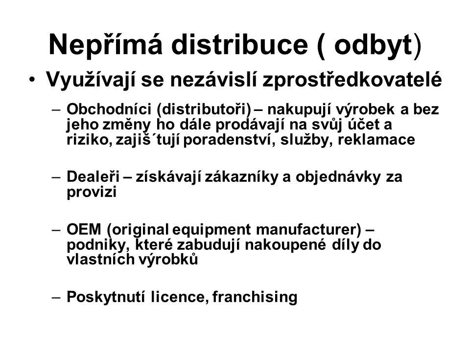 Nepřímá distribuce ( odbyt)