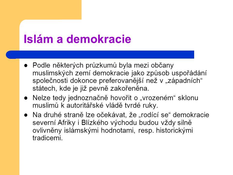Islám a demokracie
