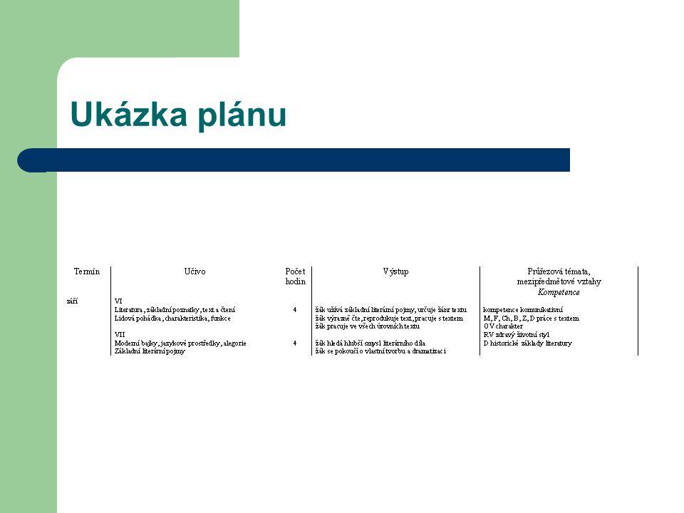 Ukázka plánu