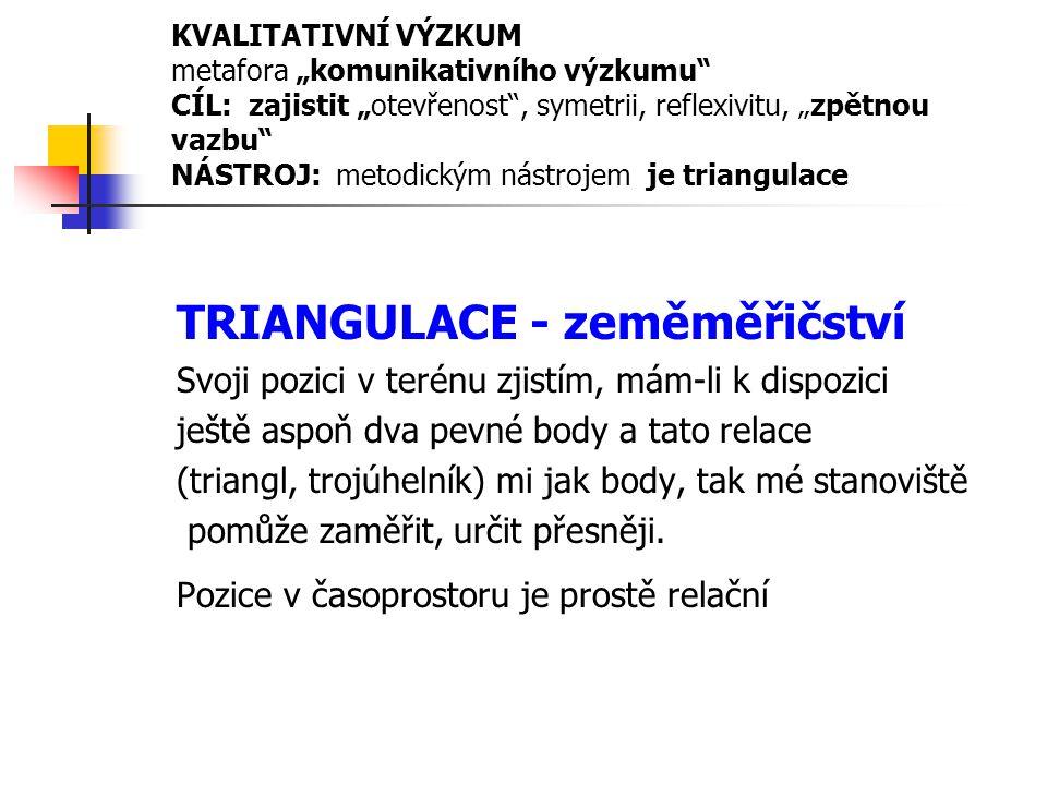 TRIANGULACE - zeměměřičství