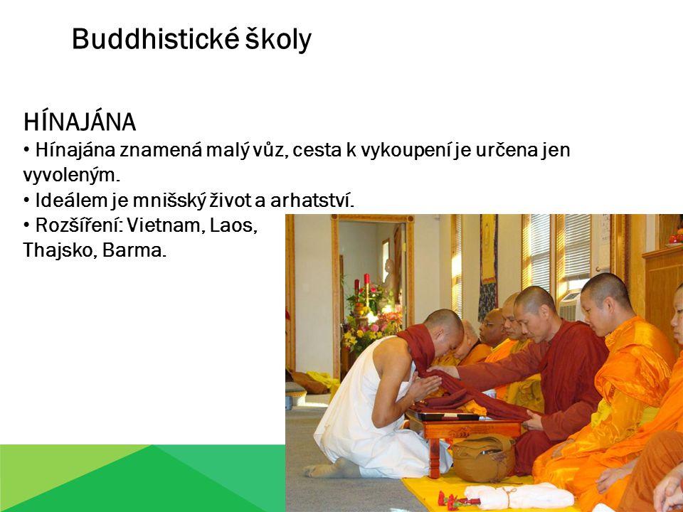Buddhistické školy HÍNAJÁNA