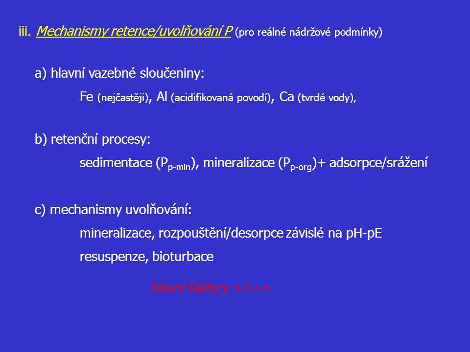 iii. Mechanismy retence/uvolňování P (pro reálné nádržové podmínky) a) hlavní vazebné sloučeniny: Fe (nejčastěji), Al (acidifikovaná povodí), Ca (tvrdé vody), b) retenční procesy: sedimentace (Pp-min), mineralizace (Pp-org)+ adsorpce/srážení c) mechanismy uvolňování: mineralizace, rozpouštění/desorpce závislé na pH-pE resuspenze, bioturbace