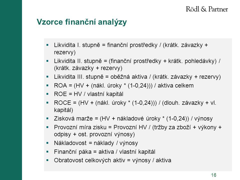 Vzorce finanční analýzy