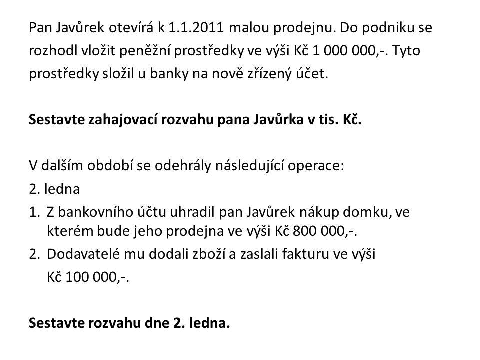 Pan Javůrek otevírá k 1.1.2011 malou prodejnu. Do podniku se