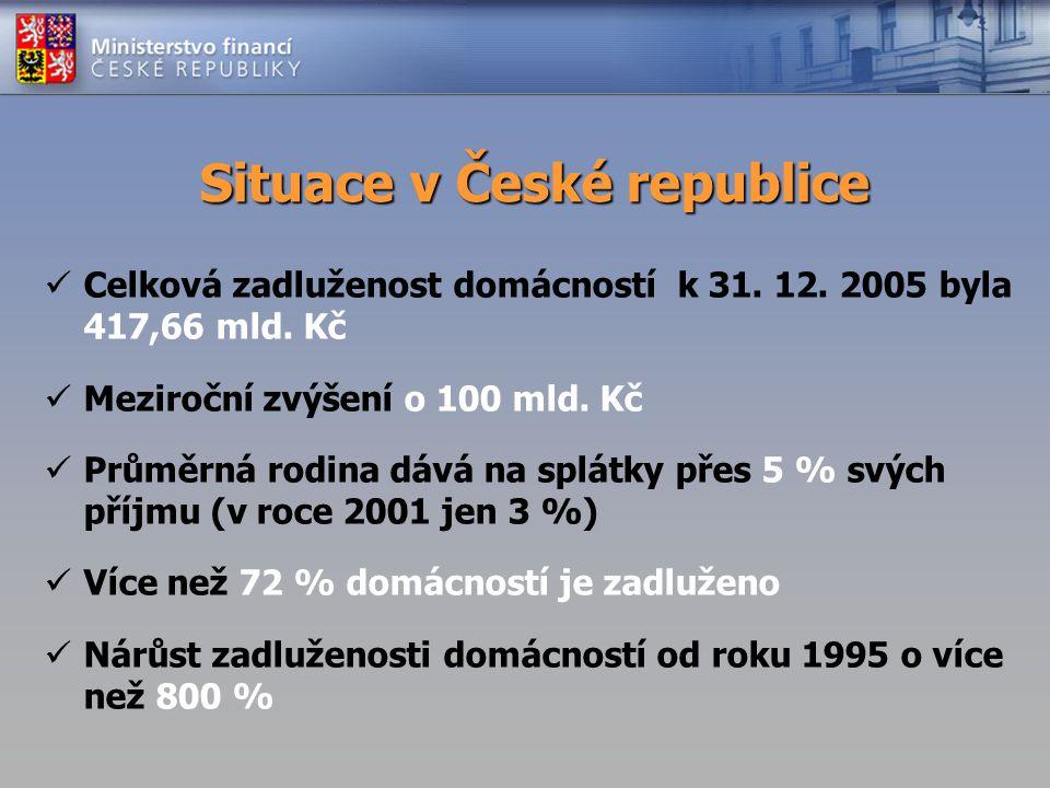 Situace v České republice