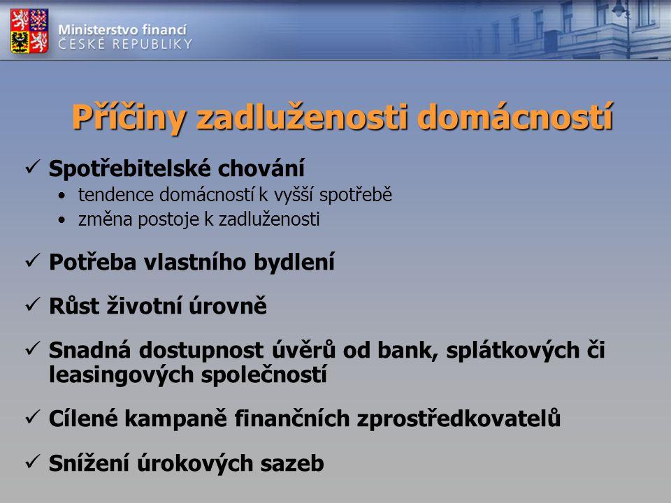 Příčiny zadluženosti domácností