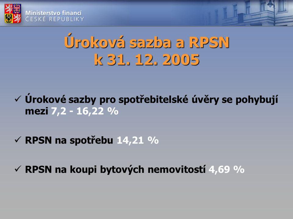 Úroková sazba a RPSN k 31. 12. 2005 Úrokové sazby pro spotřebitelské úvěry se pohybují mezi 7,2 - 16,22 %