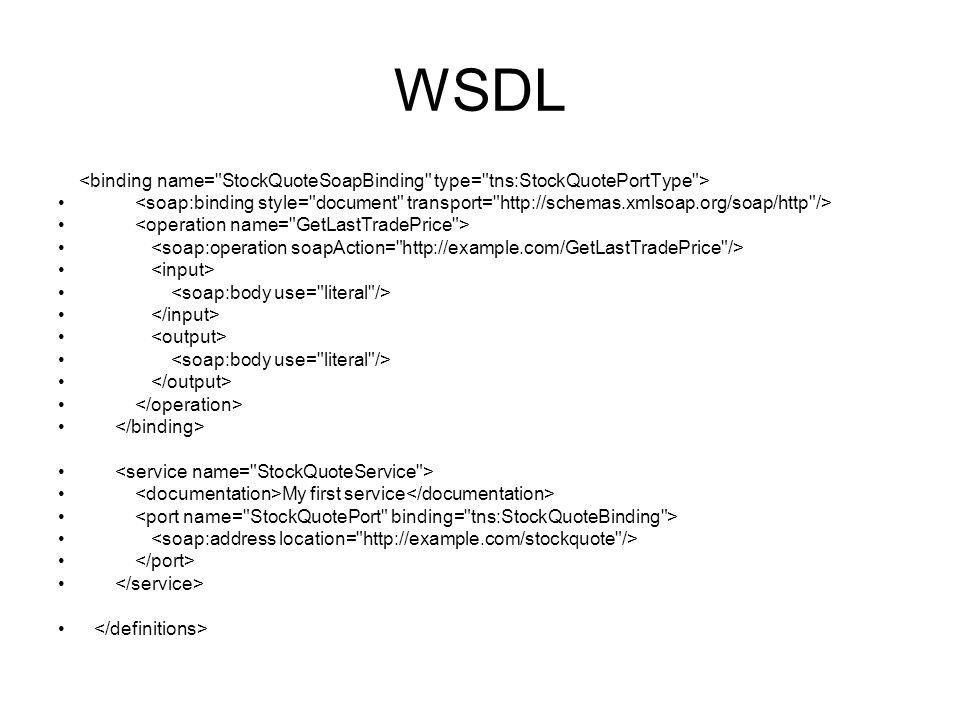 WSDL <binding name= StockQuoteSoapBinding type= tns:StockQuotePortType >