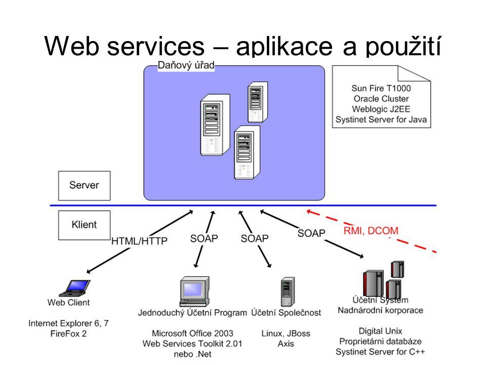 Web services – aplikace a použití