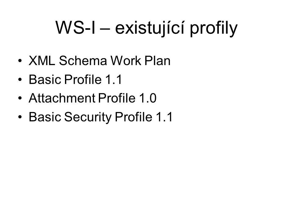 WS-I – existující profily