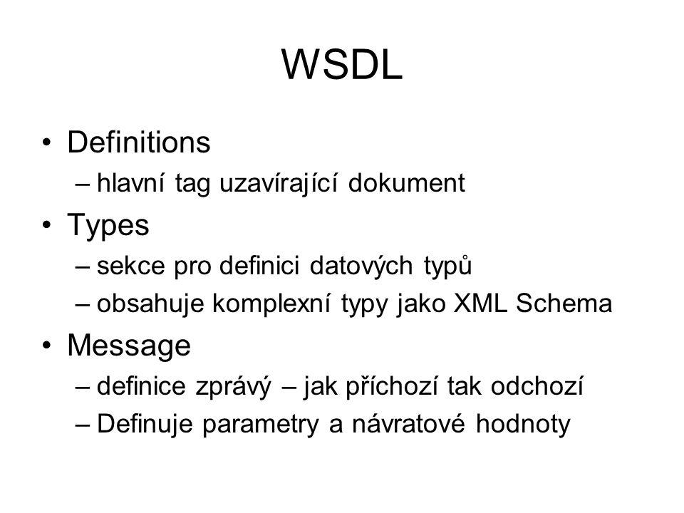 WSDL Definitions Types Message hlavní tag uzavírající dokument