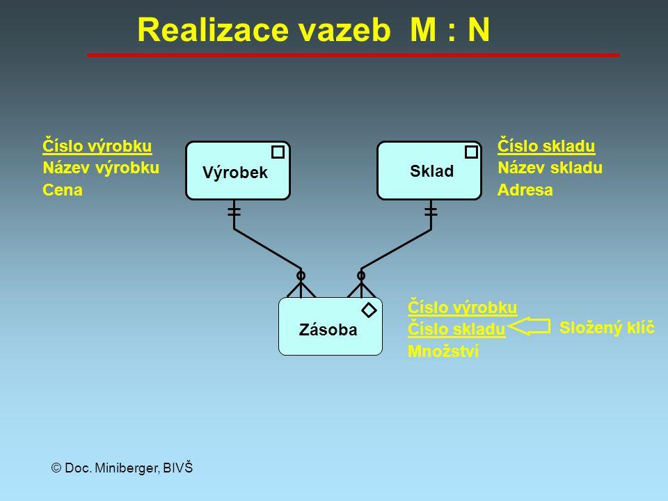 Realizace vazeb M : N Číslo výrobku Název výrobku Cena Číslo skladu