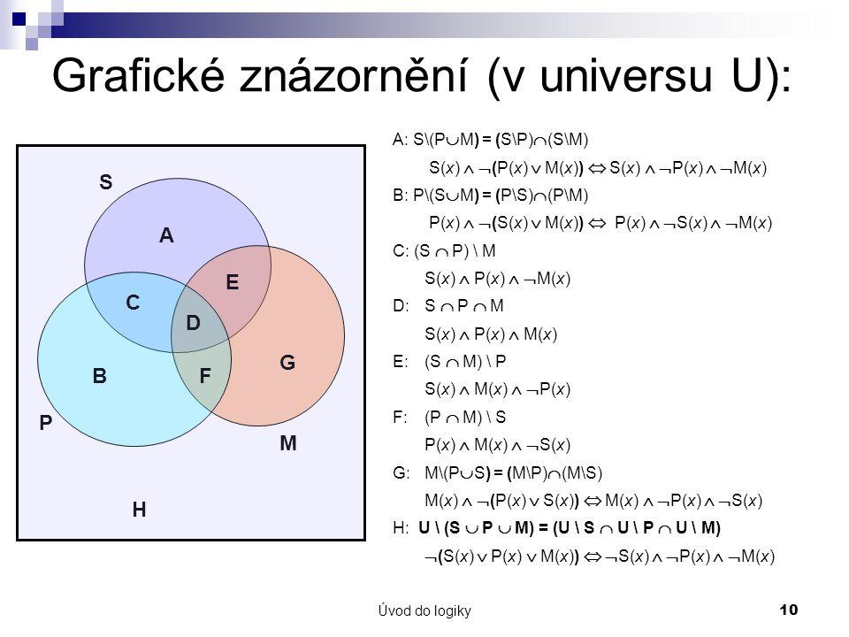Grafické znázornění (v universu U):