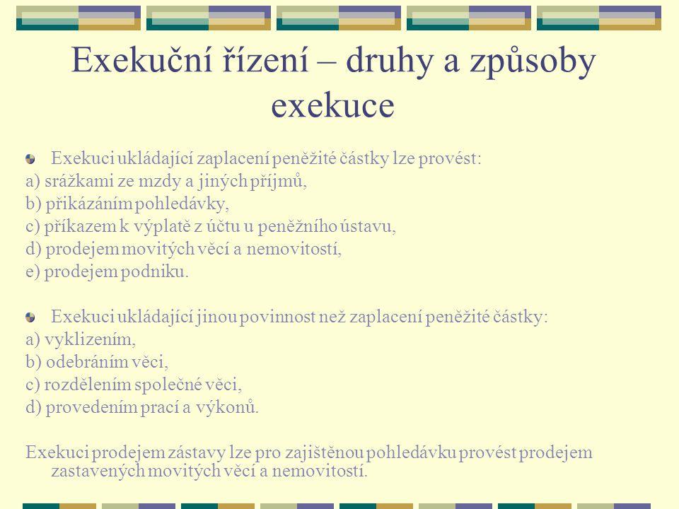 Exekuční řízení – druhy a způsoby exekuce