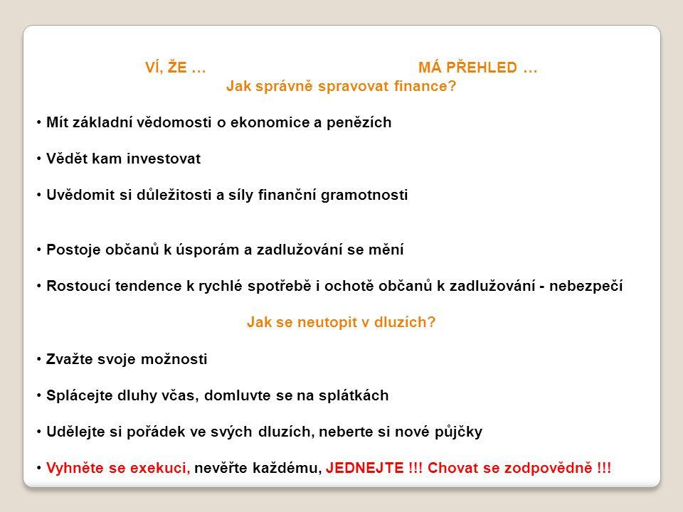 Daňová uznatelnost úroků z půjčky online