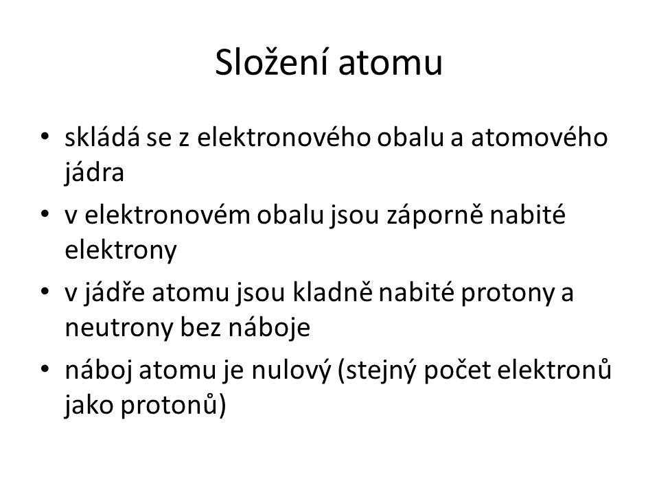 Složení atomu skládá se z elektronového obalu a atomového jádra