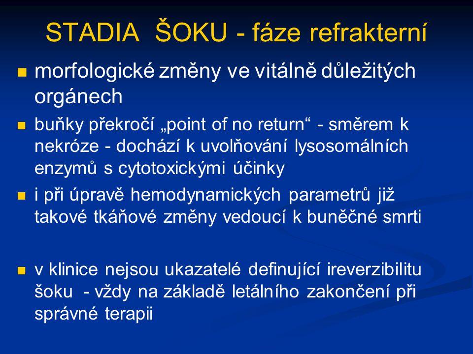 STADIA ŠOKU - fáze refrakterní