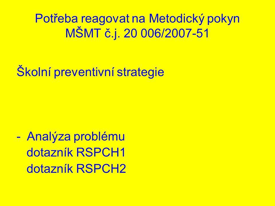 Potřeba reagovat na Metodický pokyn MŠMT č.j. 20 006/2007-51